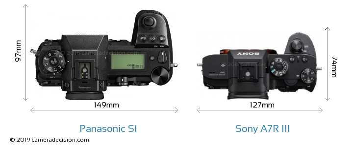 Panasonic S1 vs Sony A7R III Camera Size Comparison - Top View