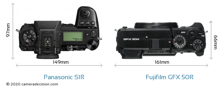 Panasonic S1R vs Fujifilm GFX 50R Camera Size Comparison - Top View