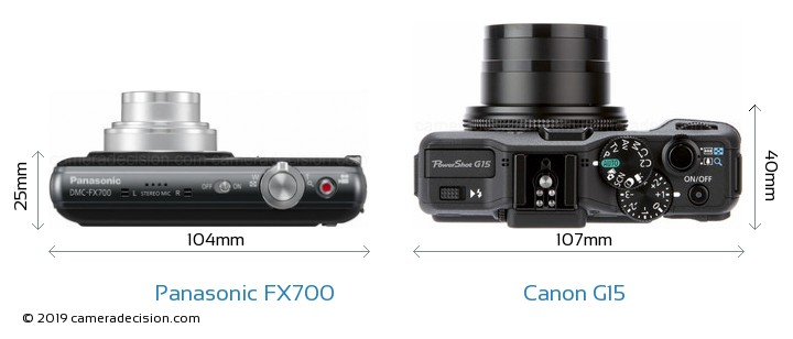 Panasonic FX700 vs Canon G15 Detailed Comparison