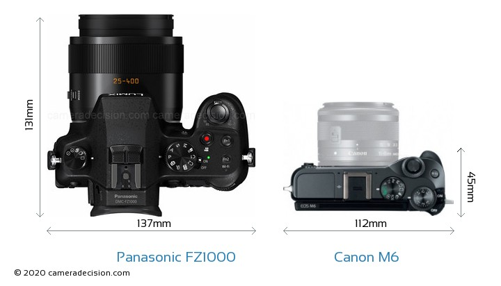 Panasonic FZ1000 vs Canon M6 Camera Size Comparison - Top View