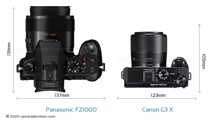 Panasonic FZ1000 vs Canon G3 X Camera Size Comparison - Top View