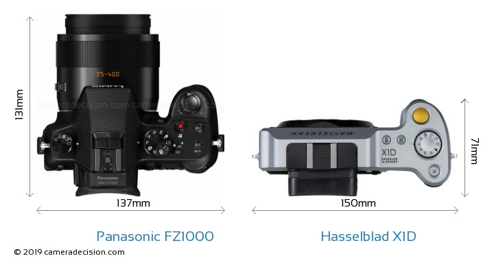 Panasonic FZ1000 vs Hasselblad X1D Camera Size Comparison - Top View