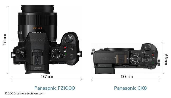 Panasonic FZ1000 vs Panasonic GX8 Camera Size Comparison - Top View