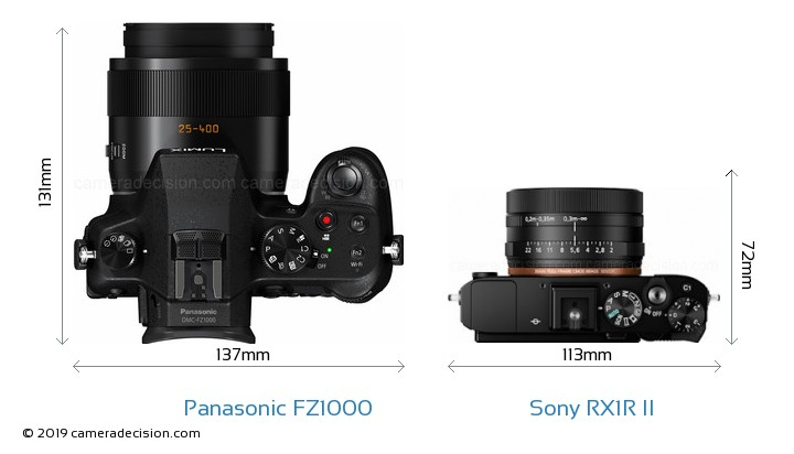 Panasonic FZ1000 vs Sony RX1R II Camera Size Comparison - Top View
