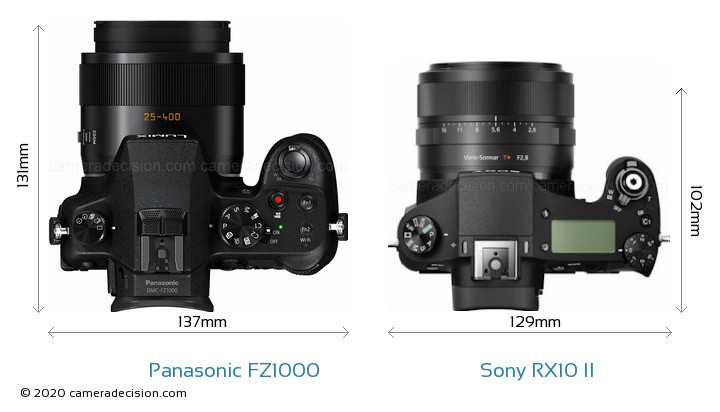 Panasonic FZ1000 vs Sony RX10 II Camera Size Comparison - Top View