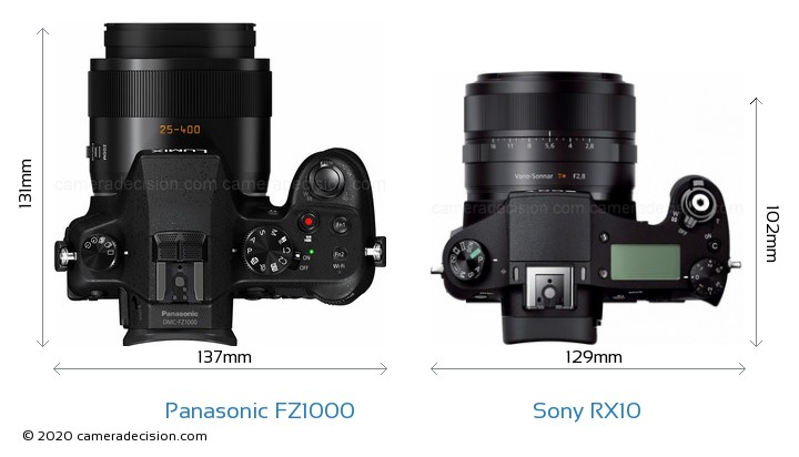 Panasonic FZ1000 vs Sony RX10 Camera Size Comparison - Top View