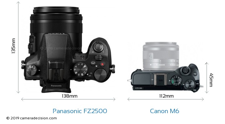 Panasonic FZ2500 vs Canon M6 Camera Size Comparison - Top View