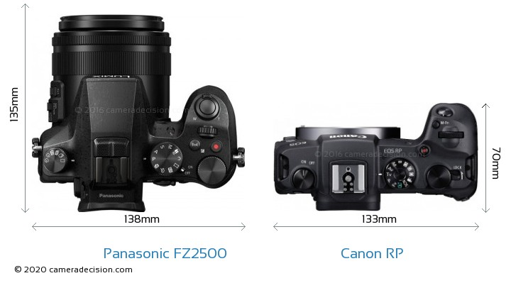 Panasonic FZ2500 vs Canon RP Camera Size Comparison - Top View