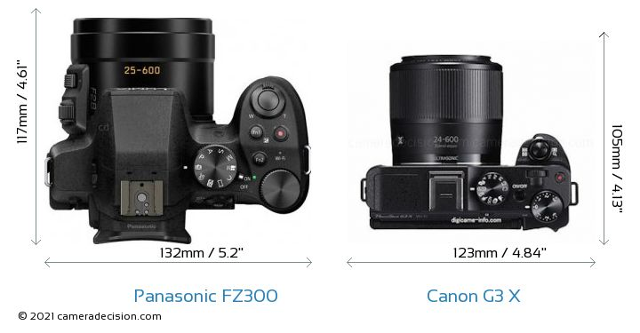 Panasonic FZ300 vs Canon G3 X Camera Size Comparison - Top View