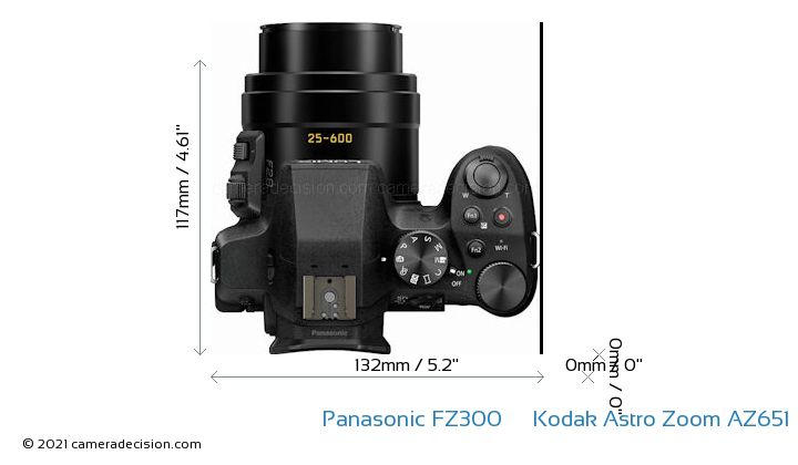 Panasonic FZ300 vs Kodak Astro Zoom AZ651 Camera Size Comparison - Top View