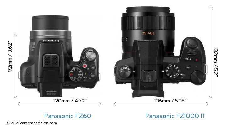 Panasonic FZ60 vs Panasonic FZ1000 II Camera Size Comparison - Top View