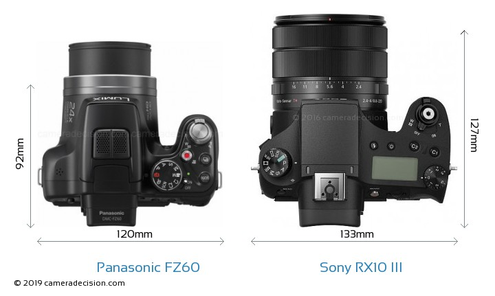 Panasonic FZ60 vs Sony RX10 III Camera Size Comparison - Top View