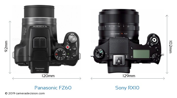Panasonic FZ60 vs Sony RX10 Camera Size Comparison - Top View