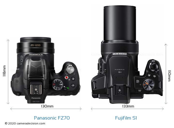Panasonic FZ70 vs Fujifilm S1 Camera Size Comparison - Top View
