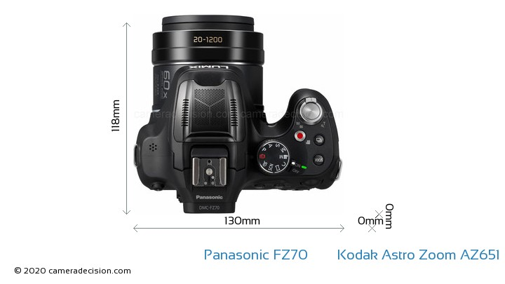 Panasonic FZ70 vs Kodak Astro Zoom AZ651 Camera Size Comparison - Top View