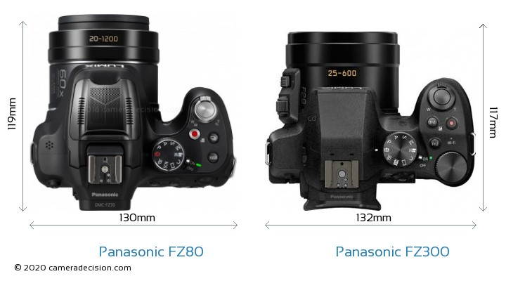 Panasonic FZ80 vs Panasonic FZ300 Camera Size Comparison - Top View