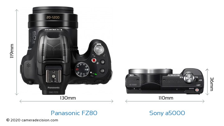 Panasonic FZ80 vs Sony a5000 Camera Size Comparison - Top View
