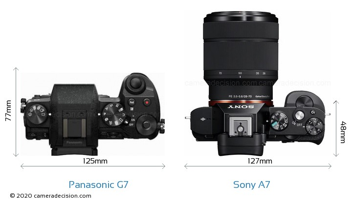 Panasonic G7 vs Sony A7 Camera Size Comparison - Top View