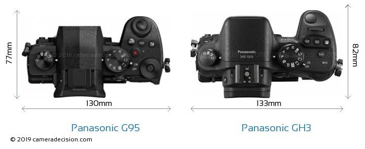 Panasonic G95 vs Panasonic GH3 Camera Size Comparison - Top View