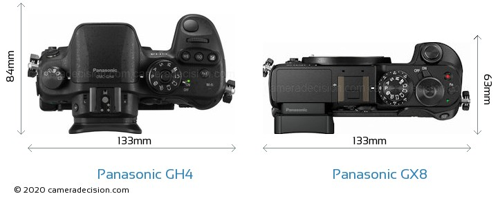 Panasonic GH4 vs Panasonic GX8 Camera Size Comparison - Top View