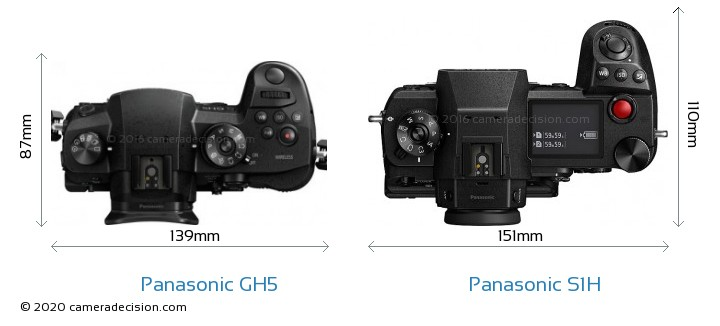 Panasonic GH5 vs Panasonic S1H Camera Size Comparison - Top View