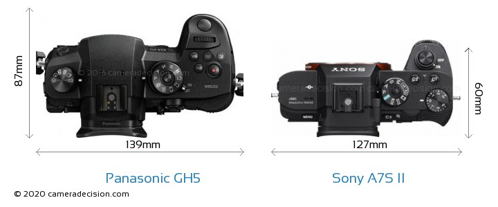Panasonic GH5 vs Sony A7S II Camera Size Comparison - Top View
