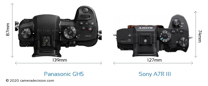 Panasonic GH5 vs Sony A7R III Camera Size Comparison - Top View
