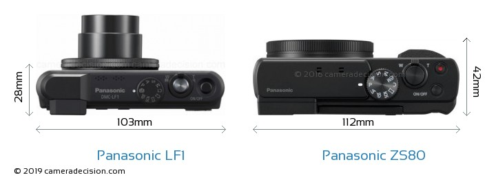 Panasonic LF1 vs Panasonic ZS80 Camera Size Comparison - Top View