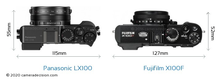 Panasonic LX100 vs Fujifilm X100F Camera Size Comparison - Top View