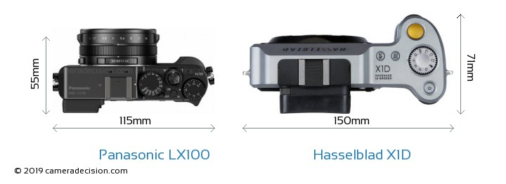 Panasonic LX100 vs Hasselblad X1D Camera Size Comparison - Top View