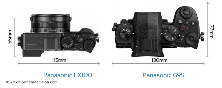 Panasonic LX100 vs Panasonic G95 Camera Size Comparison - Top View