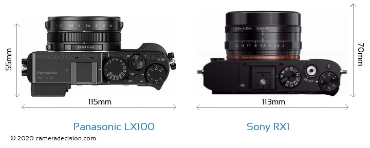 Panasonic LX100 vs Sony RX1 Camera Size Comparison - Top View