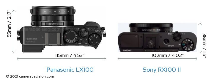 Panasonic LX100 vs Sony RX100 II Camera Size Comparison - Top View