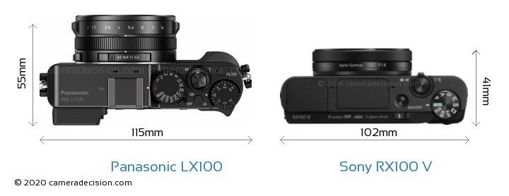 Panasonic LX100 vs Sony RX100 V Camera Size Comparison - Top View