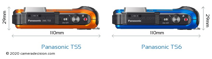 Panasonic TS5 vs Panasonic TS6 Camera Size Comparison - Top View