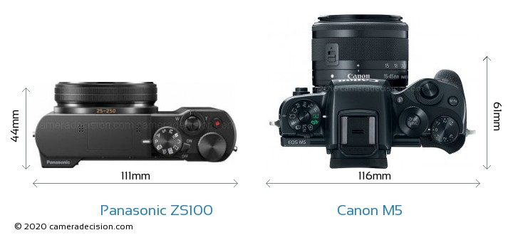 Panasonic ZS100 vs Canon M5 Camera Size Comparison - Top View