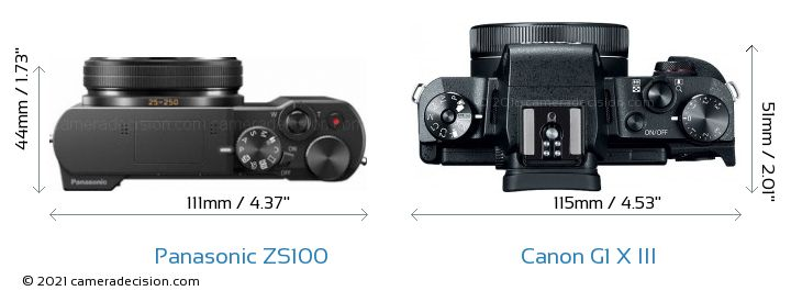 Panasonic ZS100 vs Canon G1 X III Camera Size Comparison - Top View