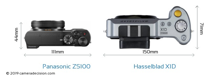 Panasonic ZS100 vs Hasselblad X1D Camera Size Comparison - Top View