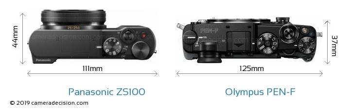 Panasonic ZS100 vs Olympus PEN-F Camera Size Comparison - Top View