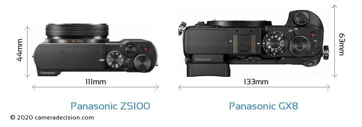 Panasonic ZS100 vs Panasonic GX8 Camera Size Comparison - Top View