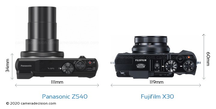 Panasonic ZS40 vs Fujifilm X30 Detailed Comparison