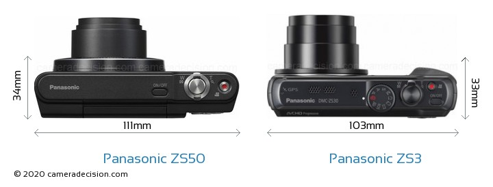 Panasonic ZS50 vs Panasonic ZS3 Camera Size Comparison - Top View