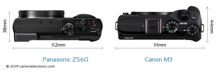 Panasonic ZS60 vs Canon M3 Camera Size Comparison - Top View