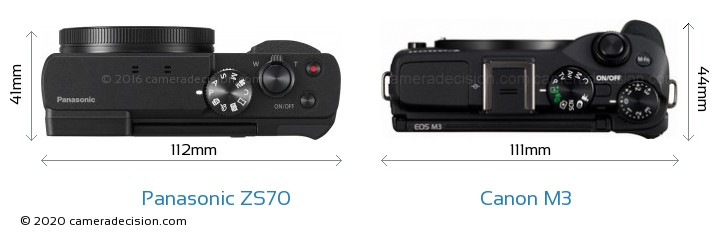 Panasonic ZS70 vs Canon M3 Camera Size Comparison - Top View