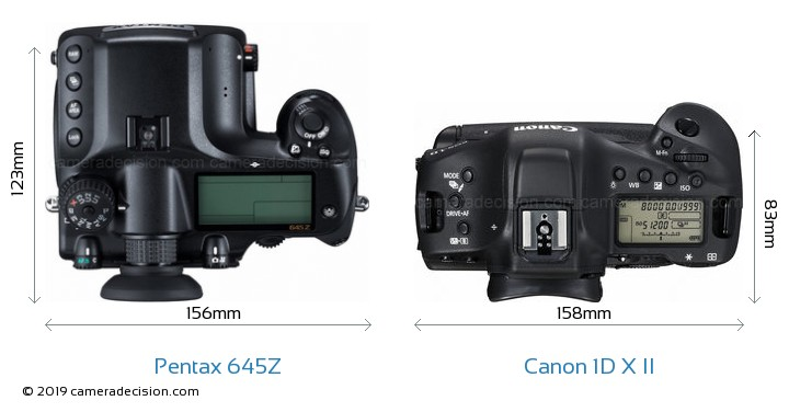 Pentax 645Z vs Canon 1D X II Camera Size Comparison - Top View