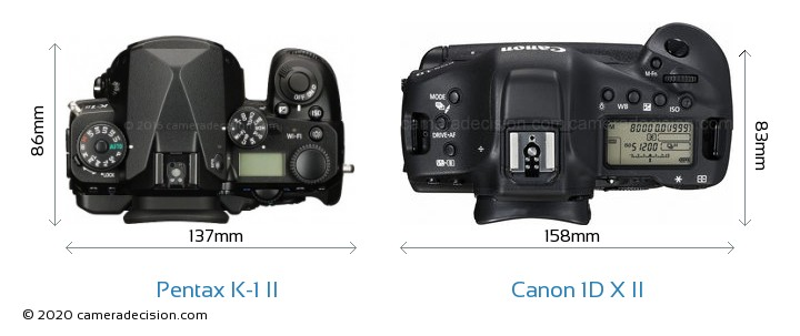 Pentax K-1 II vs Canon 1D X II Camera Size Comparison - Top View