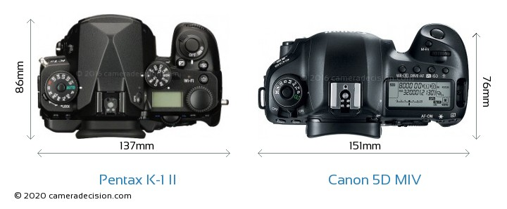 Pentax K-1 II vs Canon 5D MIV Camera Size Comparison - Top View