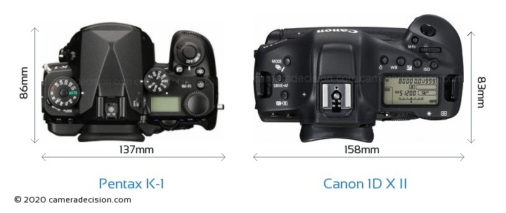 Pentax K-1 vs Canon 1D X II Camera Size Comparison - Top View