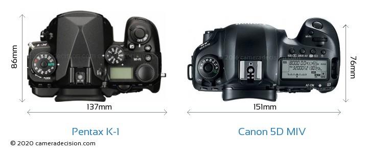 Pentax K-1 vs Canon 5D MIV Camera Size Comparison - Top View
