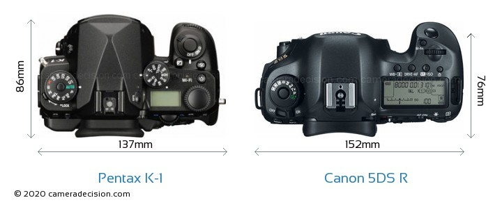 Pentax K-1 vs Canon 5DS R Camera Size Comparison - Top View